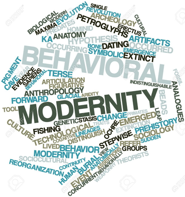 16678799-abstract-word-cloud-for-behavioral-modernity-with-related-tags-and-terms.jpg