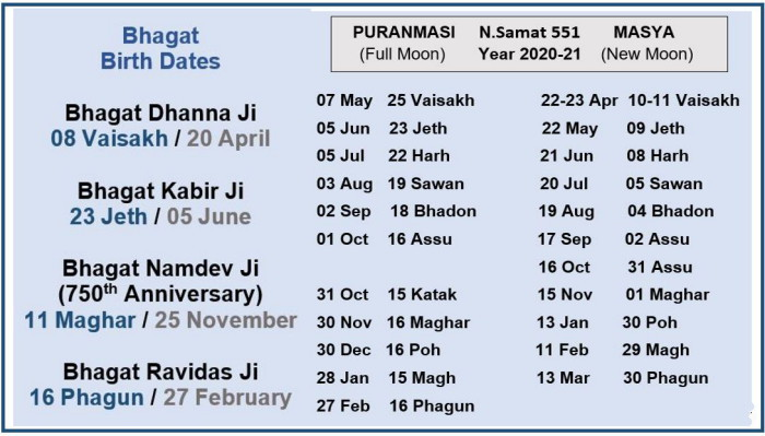 BhagatPuranMasya.JPG