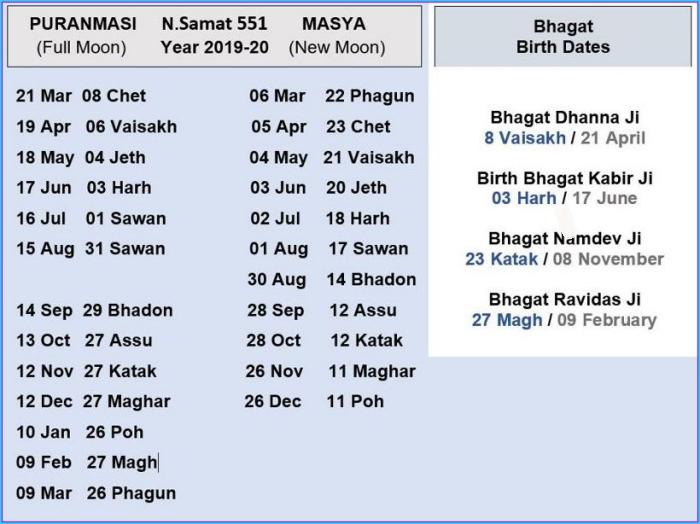 PM-BhagatF.JPG