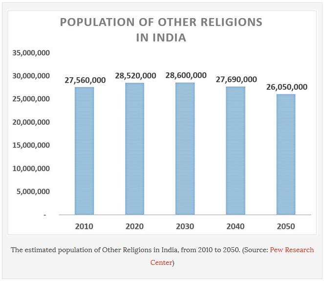 Population (72K)