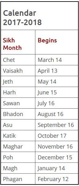 Sikh Gurpurab Calendar 2018 2019 Samvat 550 Sikhnet