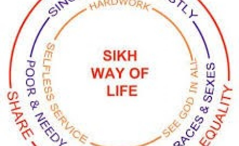 Inviting Signs For Gurdwara Examples Sikhnet