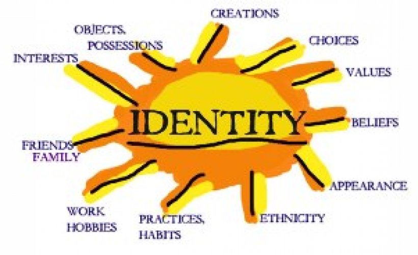 """okonkwo s challenged identity essay example African imagination is either constrained or liberated by this reality, but in either   about their identity as individuals and what exact category their writing belongs in   an okonkwo figure, plopped down in a different era and facing different  challenges to  the """"okonkwo complex,"""" we can see how adichie's novel closely  mir."""
